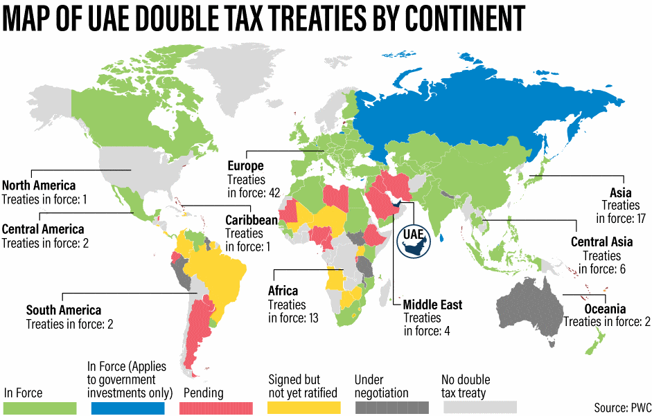 UAE-double-tax-agreements-map